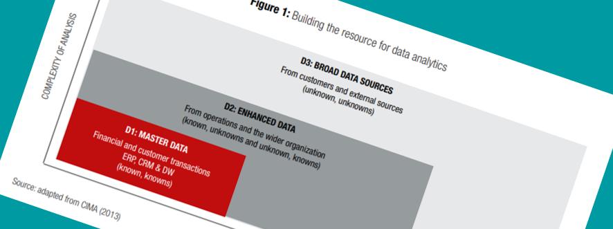 Data Technologies And Next Generation Insurance Operations
