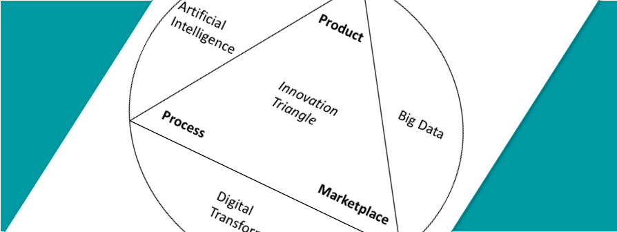 Protected: The Innovation Triangle and AI 2.0